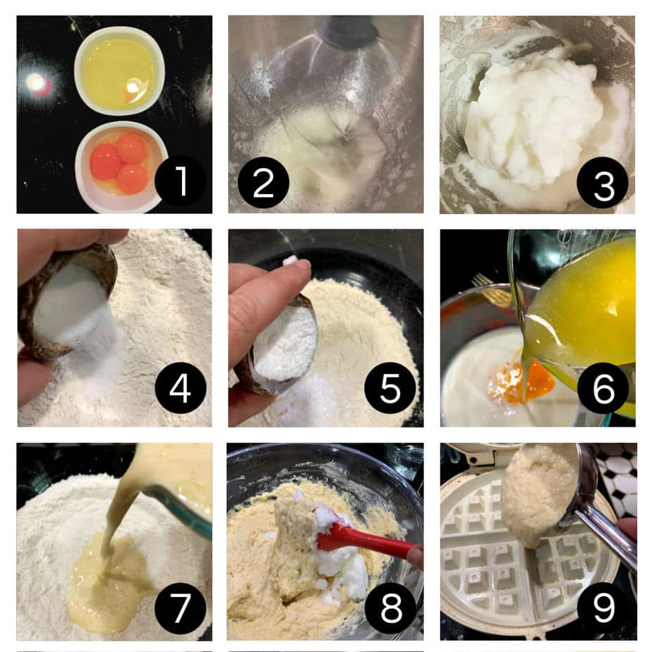 Step by step images for making waffles.
