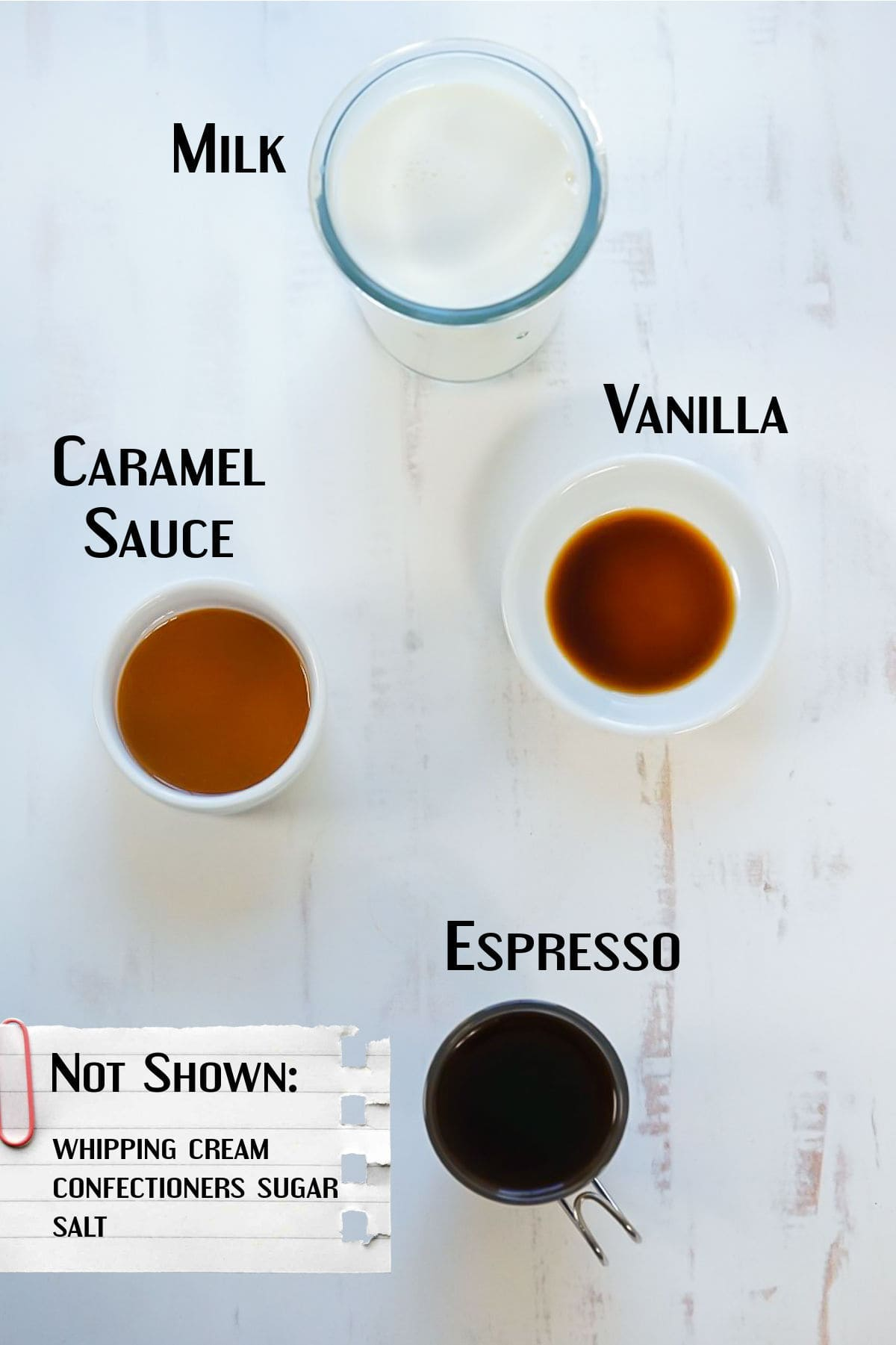 Labeled ingredients for this latte recipe.