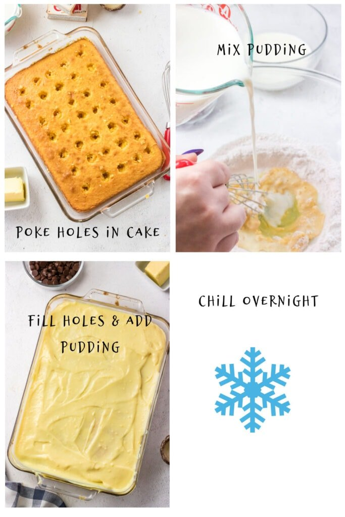 Step by step images to make this cake.